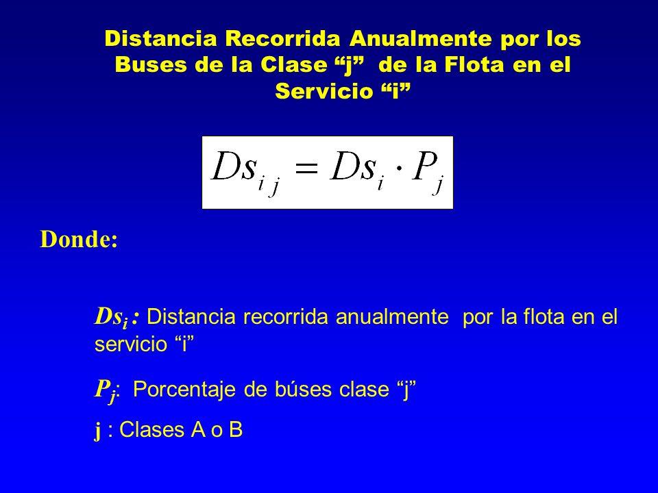Distancia Recorrida Anualmente por los Buses de la Clase j de la Flota en el Servicio i Ds i : Distancia recorrida anualmente por la flota en el servicio i P j : Porcentaje de búses clase j j : Clases A o B Donde: