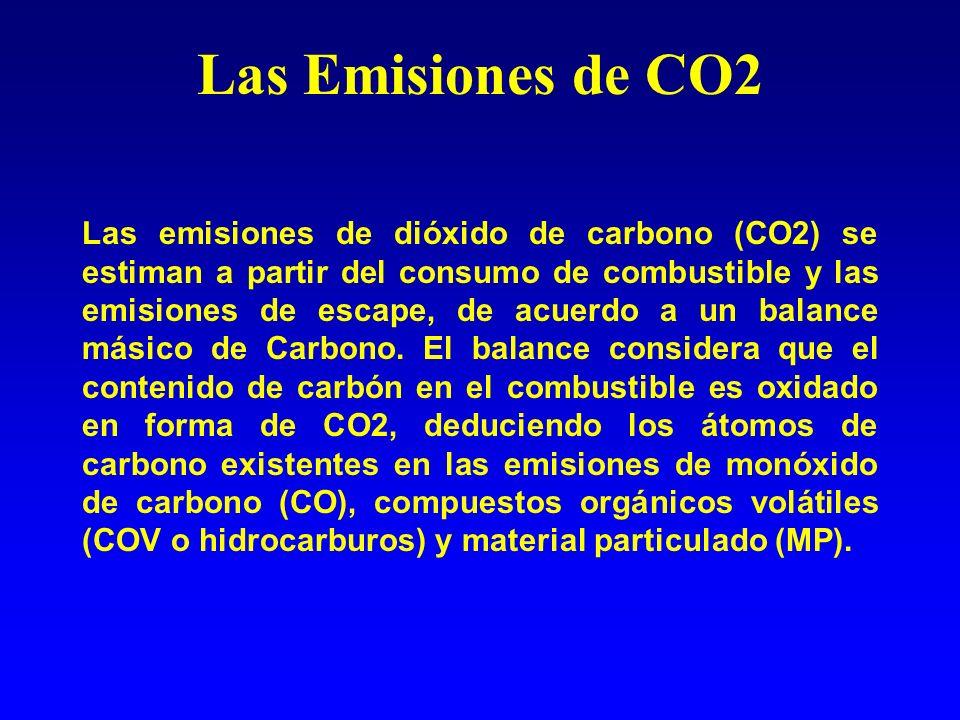 Las Emisiones de CO2 Las emisiones de dióxido de carbono (CO2) se estiman a partir del consumo de combustible y las emisiones de escape, de acuerdo a un balance másico de Carbono.