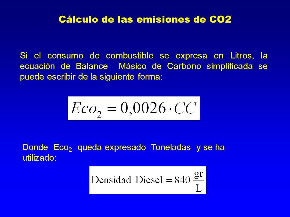 Cálculo de las emisiones de CO2 Si el consumo de combustible se expresa en Litros, la ecuación de Balance Másico de Carbono simplificada se puede escribir de la siguiente forma: Donde Eco 2 queda expresado Toneladas y se ha utilizado: