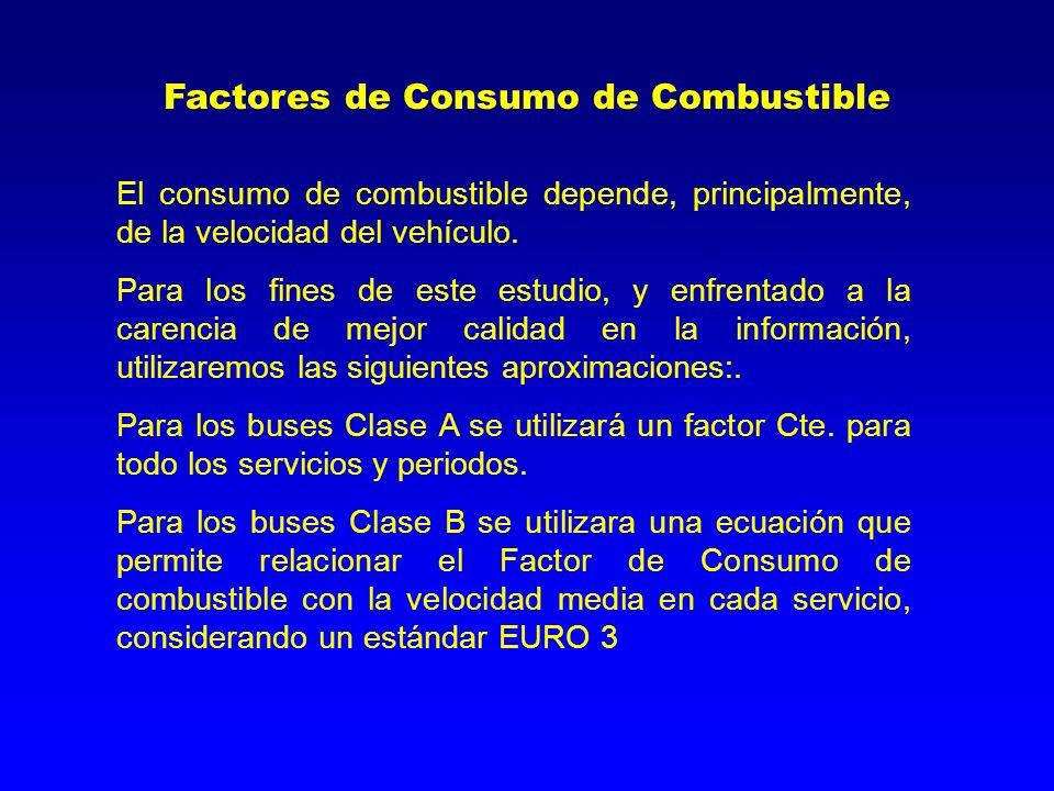 Factores de Consumo de Combustible El consumo de combustible depende, principalmente, de la velocidad del vehículo. Para los fines de este estudio, y