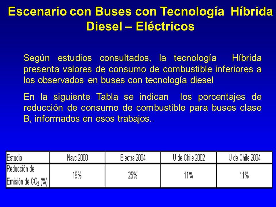 Según estudios consultados, la tecnología Híbrida presenta valores de consumo de combustible inferiores a los observados en buses con tecnología diesel En la siguiente Tabla se indican los porcentajes de reducción de consumo de combustible para buses clase B, informados en esos trabajos..