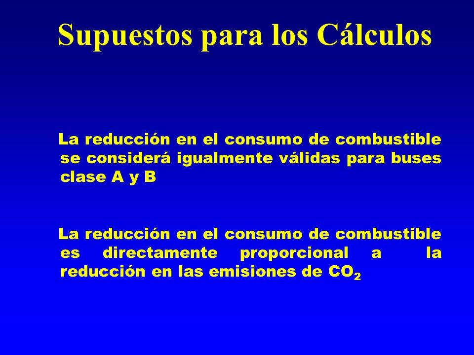 Supuestos para los Cálculos La reducción en el consumo de combustible se considerá igualmente válidas para buses clase A y B La reducción en el consumo de combustible es directamente proporcional a la reducción en las emisiones de CO 2