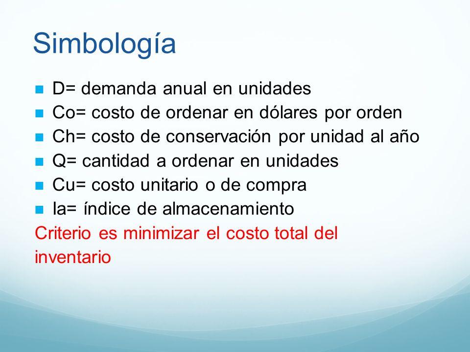 Simbología D= demanda anual en unidades Co= costo de ordenar en dólares por orden Ch= costo de conservación por unidad al año Q= cantidad a ordenar en