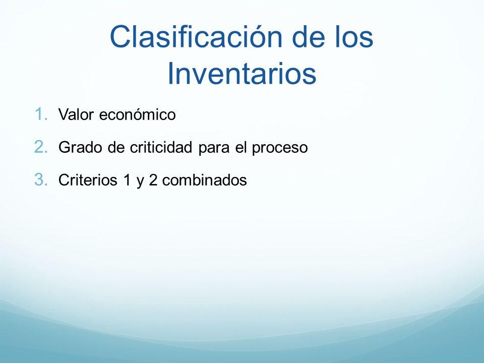 Clasificación de los Inventarios 1. Valor económico 2. Grado de criticidad para el proceso 3. Criterios 1 y 2 combinados