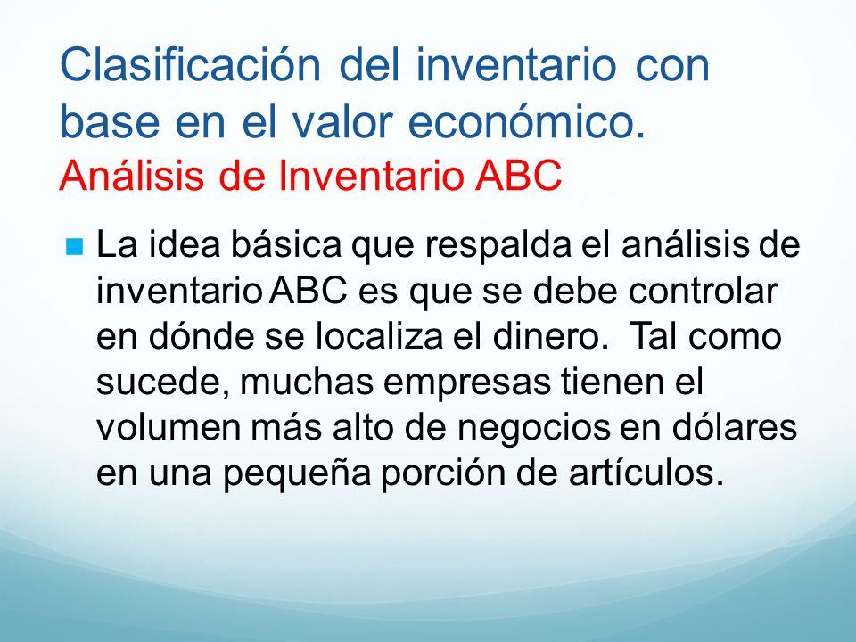 Clasificación del inventario con base en el valor económico. Análisis de Inventario ABC La idea básica que respalda el análisis de inventario ABC es q