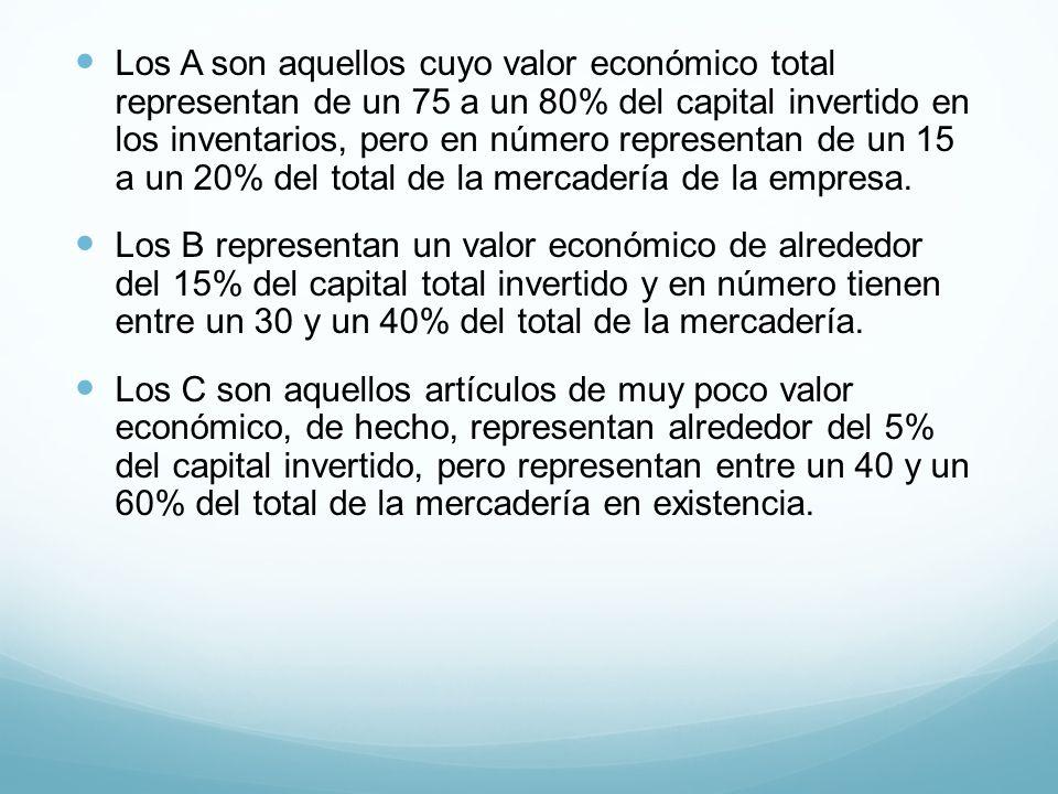 Los A son aquellos cuyo valor económico total representan de un 75 a un 80% del capital invertido en los inventarios, pero en número representan de un