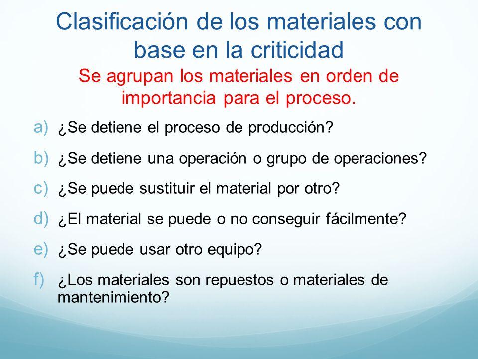 Clasificación de los materiales con base en la criticidad Se agrupan los materiales en orden de importancia para el proceso. a) ¿Se detiene el proceso