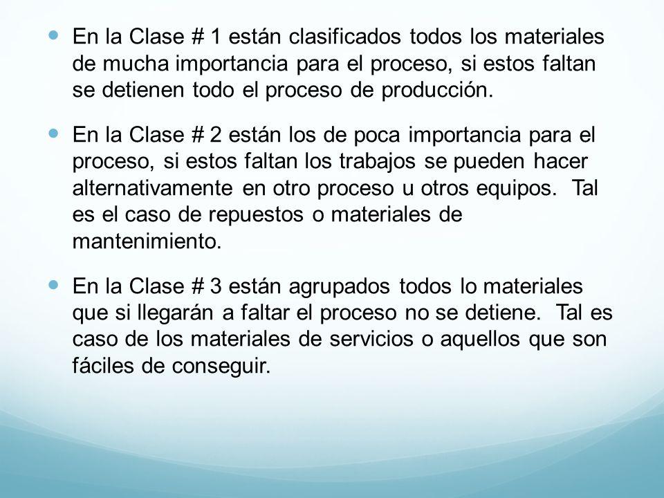 En la Clase # 1 están clasificados todos los materiales de mucha importancia para el proceso, si estos faltan se detienen todo el proceso de producció