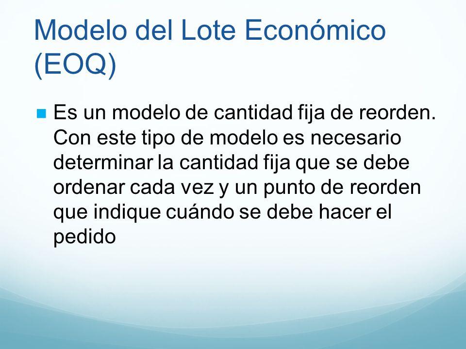 Modelo del Lote Económico (EOQ) Es un modelo de cantidad fija de reorden. Con este tipo de modelo es necesario determinar la cantidad fija que se debe