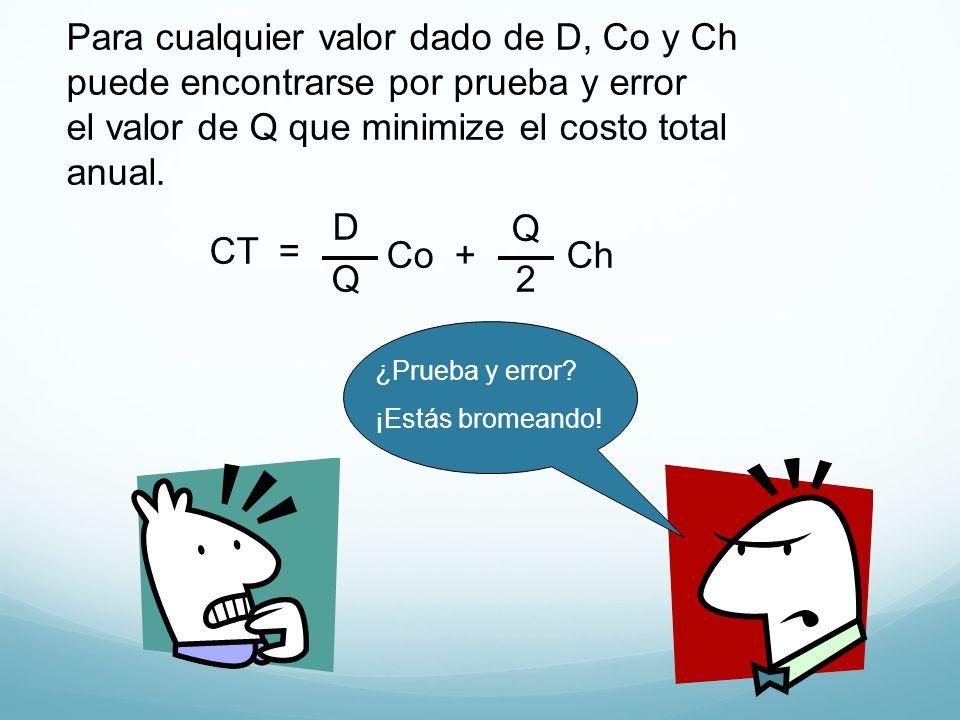 CT= Ch Co 2 Q D Q + Para cualquier valor dado de D, Co y Ch puede encontrarse por prueba y error el valor de Q que minimize el costo total anual. ¿Pru