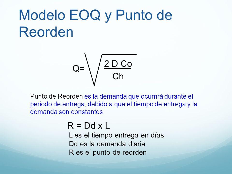Modelo EOQ y Punto de Reorden Q= 2 D Co Ch R = Dd x L L es el tiempo entrega en días Dd es la demanda diaria R es el punto de reorden Punto de Reorden