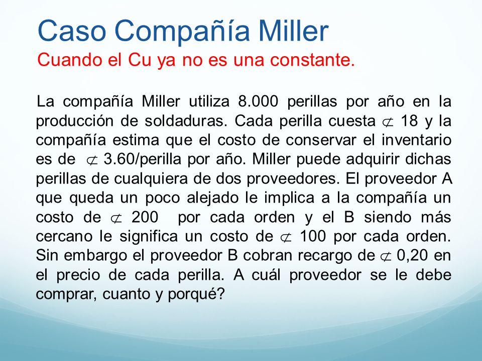 Caso Compañía Miller Cuando el Cu ya no es una constante. La compañía Miller utiliza 8.000 perillas por año en la producción de soldaduras. Cada peril