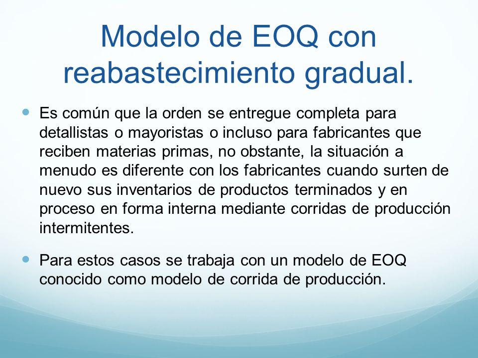 Modelo de EOQ con reabastecimiento gradual. Es común que la orden se entregue completa para detallistas o mayoristas o incluso para fabricantes que re