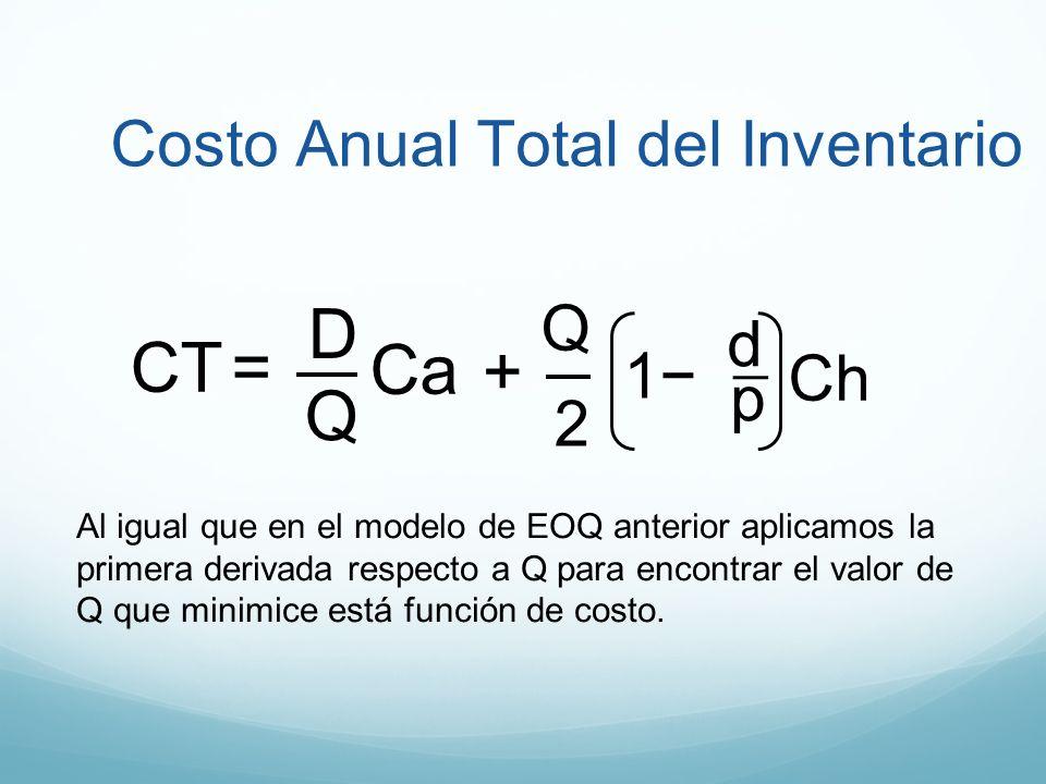 Costo Anual Total del Inventario CT= Ca D Q + 2 Ch Q 1 p d Al igual que en el modelo de EOQ anterior aplicamos la primera derivada respecto a Q para e