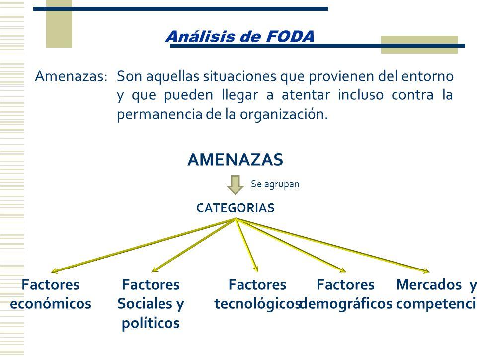 Análisis de FODA Amenazas:Son aquellas situaciones que provienen del entorno y que pueden llegar a atentar incluso contra la permanencia de la organiz