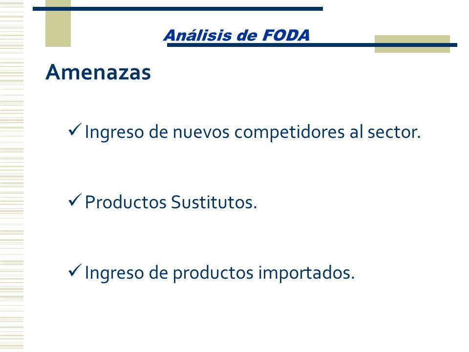 Análisis de FODA Amenazas Ingreso de nuevos competidores al sector. Productos Sustitutos. Ingreso de productos importados.
