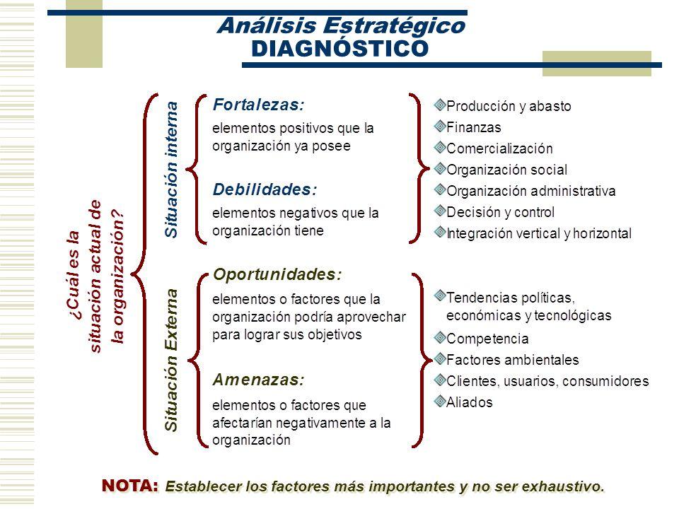 Análisis Estratégico DIAGNÓSTICO NOTA: Establecer los factores más importantes y no ser exhaustivo.