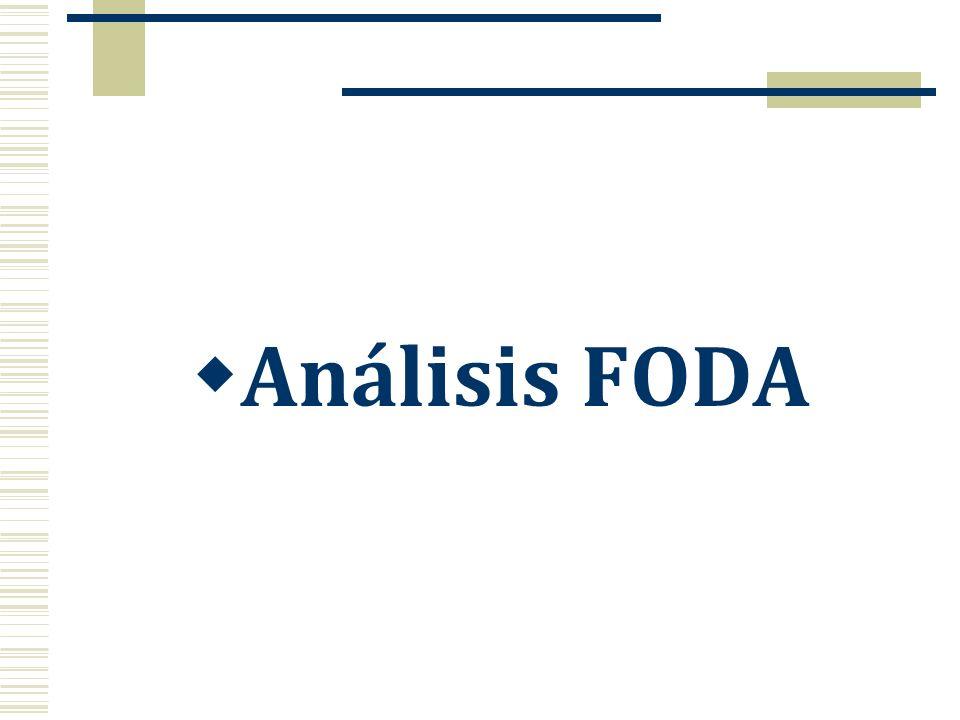 Análisis de FODA El análisis FODA es una de las herramientas esenciales que provee de los insumos necesarios al proceso de planeación estratégica, proporcionando la información necesaria para la implantación de acciones y medidas correctivas y la generación de nuevos proyectos o proyectos de mejora.