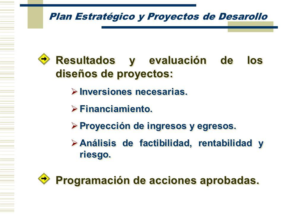 Resultados y evaluación de los diseños de proyectos: Inversiones necesarias. Financiamiento. Proyección de ingresos y egresos. Análisis de factibilida