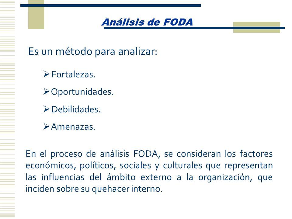 Análisis de FODA Es un método para analizar: Fortalezas. Oportunidades. Debilidades. Amenazas. En el proceso de análisis FODA, se consideran los facto