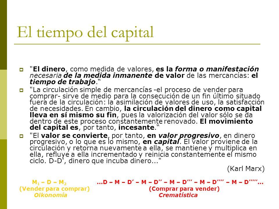 El tiempo del capital El dinero, como medida de valores, es la forma o manifestación necesaria de la medida inmanente de valor de las mercancías: el tiempo de trabajo.