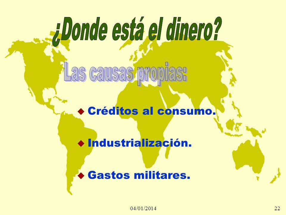 04/01/201422 u Créditos al consumo. u Industrialización. u Gastos militares.