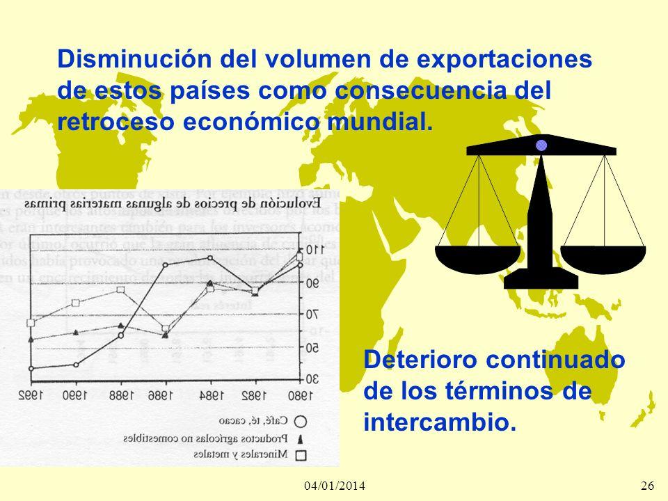 04/01/201426 Disminución del volumen de exportaciones de estos países como consecuencia del retroceso económico mundial. Deterioro continuado de los t