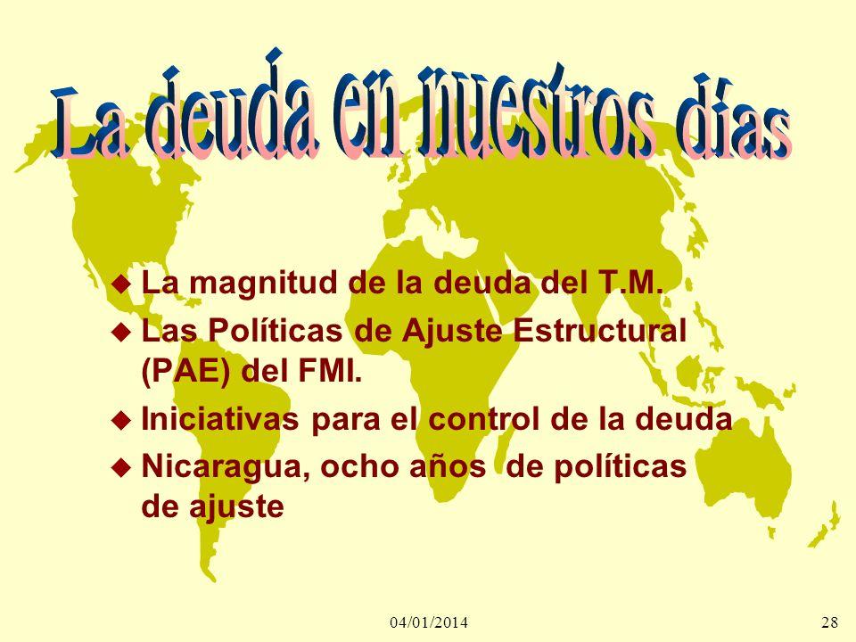 04/01/201428 u La magnitud de la deuda del T.M. u Las Políticas de Ajuste Estructural (PAE) del FMI. u Iniciativas para el control de la deuda u Nicar