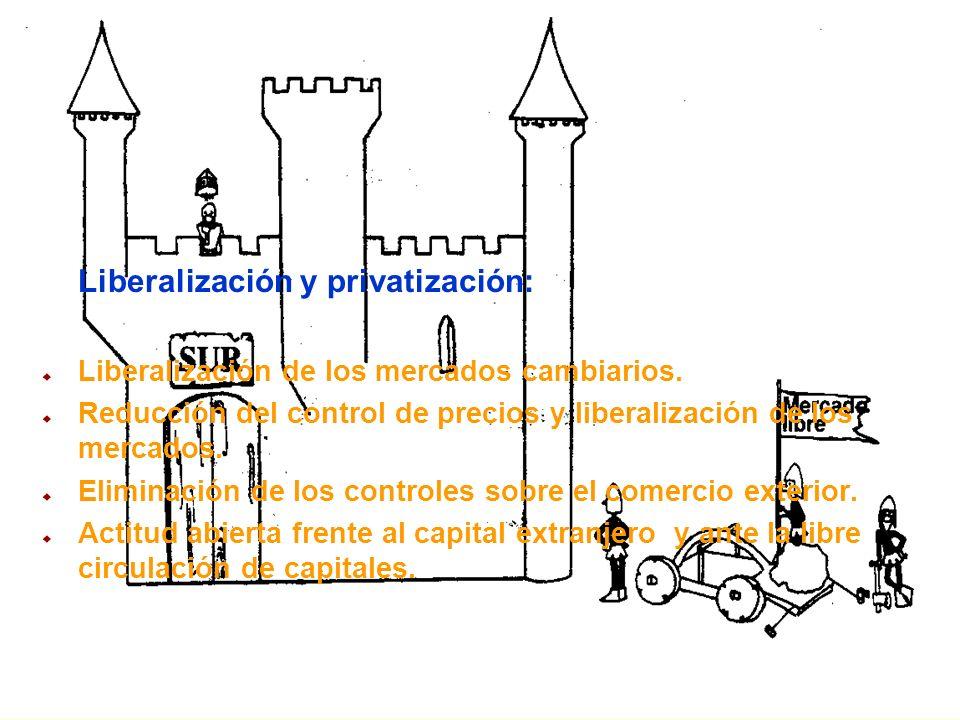 04/01/201436 Liberalización y privatización: u Liberalización de los mercados cambiarios. u Reducción del control de precios y liberalización de los m