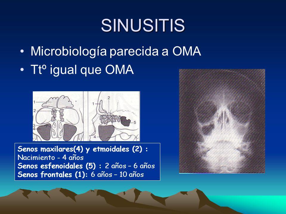 SINUSITIS Microbiología parecida a OMA Ttº igual que OMA Senos maxilares(4) y etmoidales (2) : Nacimiento - 4 años Senos esfenoidales (5) : 2 años – 6