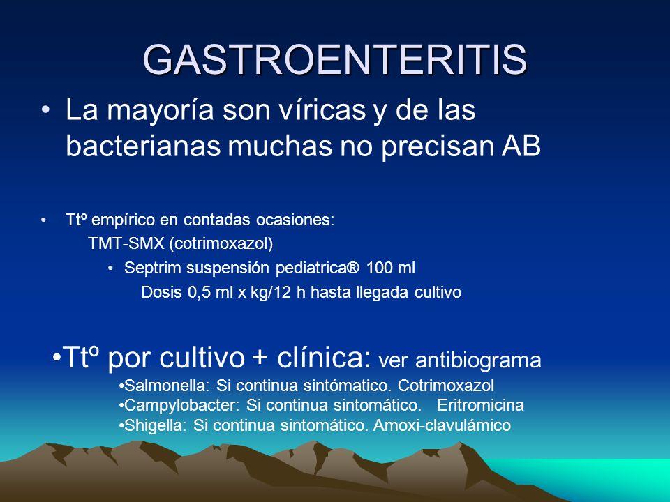 GASTROENTERITIS La mayoría son víricas y de las bacterianas muchas no precisan AB Ttº empírico en contadas ocasiones: TMT-SMX (cotrimoxazol) Septrim s
