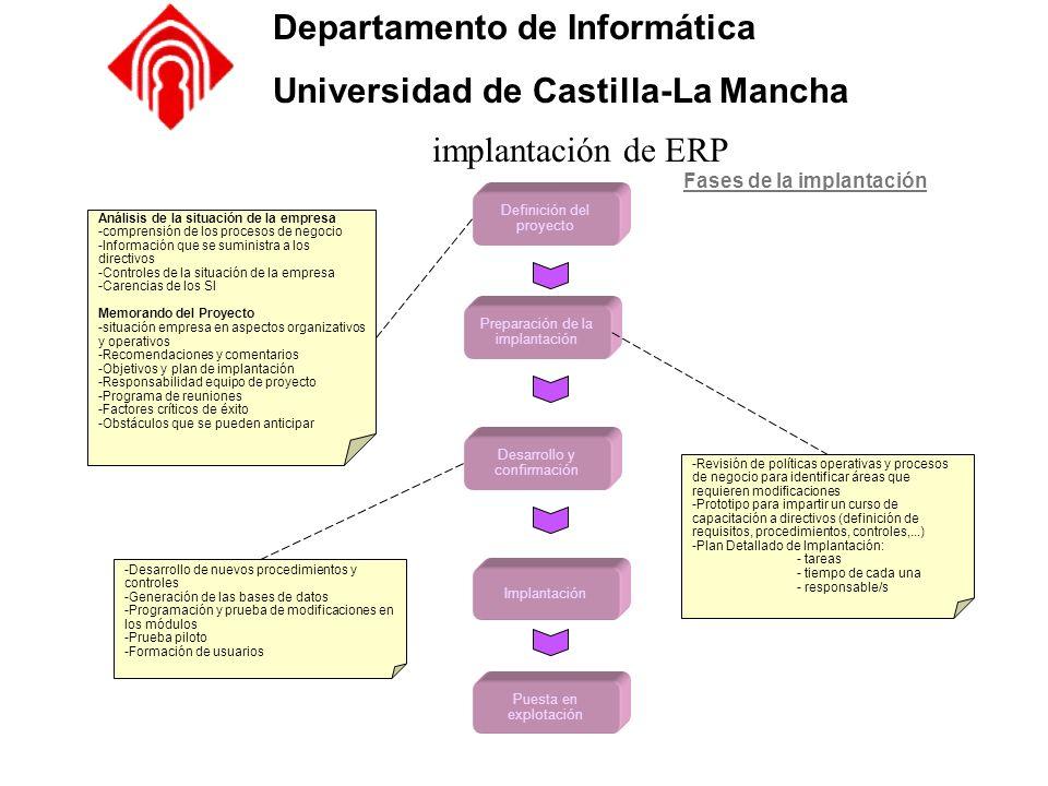 Departamento de Informática Universidad de Castilla-La Mancha implantación de ERP Análisis de la situación de la empresa -comprensión de los procesos