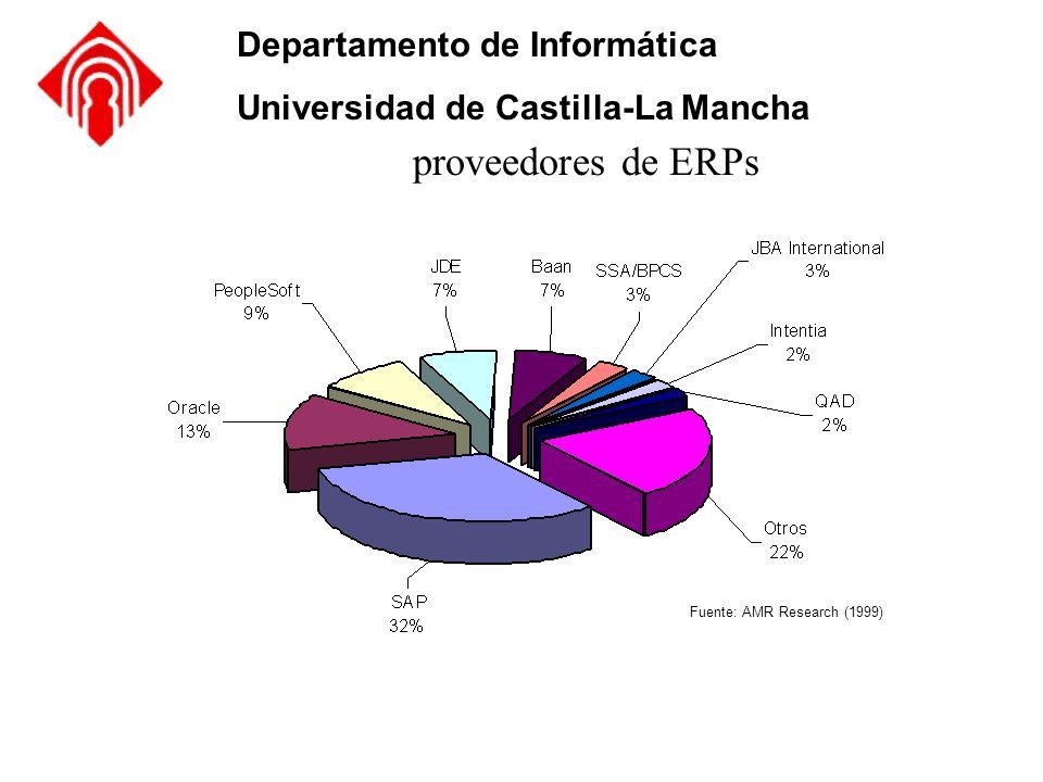 Departamento de Informática Universidad de Castilla-La Mancha proveedores de ERPs Fuente: AMR Research (1999)