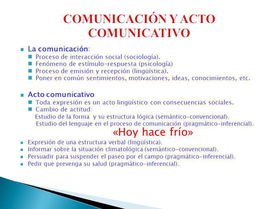 La comunicación: Proceso de interacción social (sociología). Fenómeno de estímulo-respuesta (psicología) Proceso de emisión y recepción (lingüística).