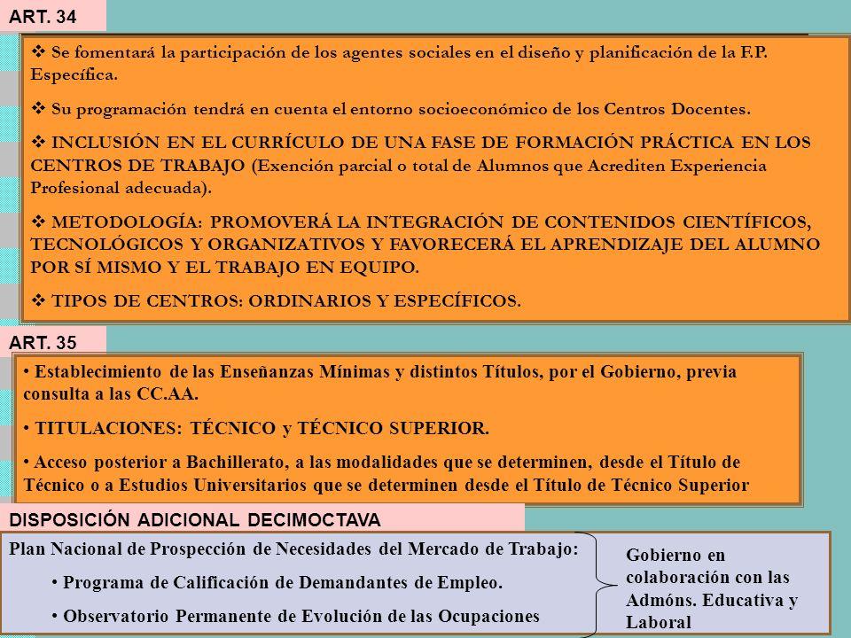 Luis Sanchís - Rafael Martín6 ART. 31 Salvo los dos primeros puntos del Artículo (derogados por la LOCE, los dos últimos puntos permanecen en vigor Pa