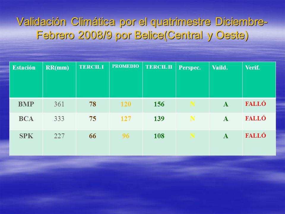 Validación Climática por el quatrimestre Diciembre- Febrero 2008/9 por Belice(Central y Oeste) EstaciónRR(mm) TERCIL I PROMEDIO TERCIL II Perspec.Vaild.Verif.