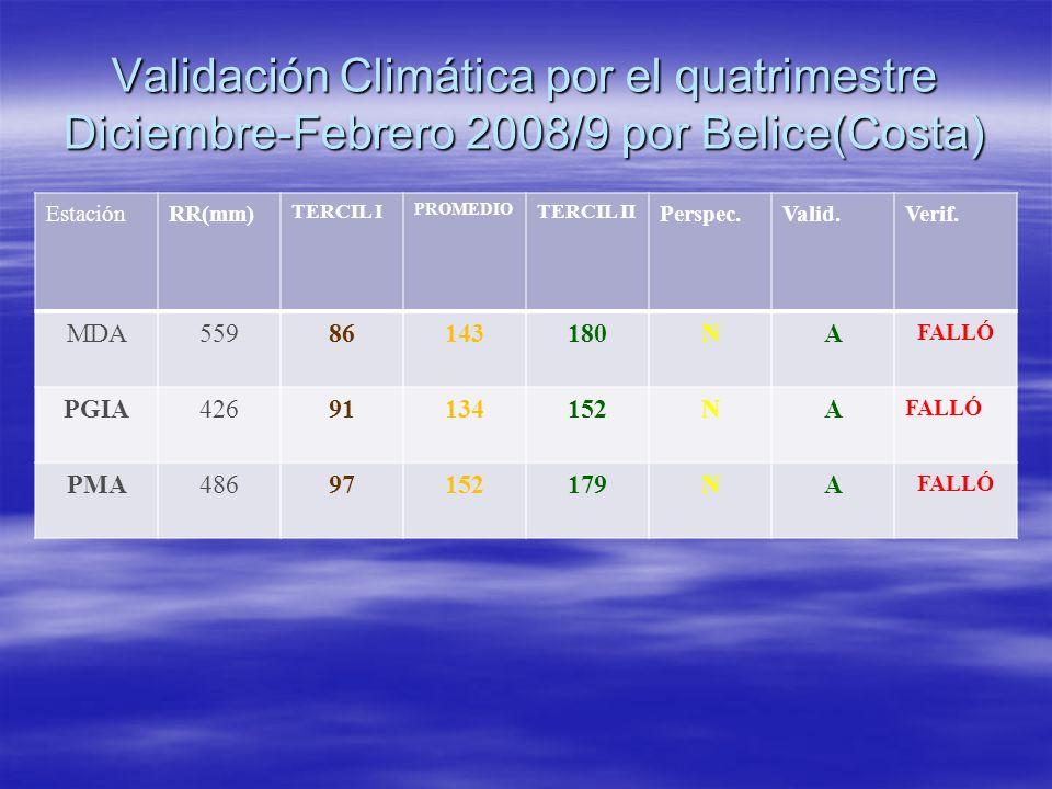 Validación Climática por el quatrimestre Diciembre-Febrero 2008/9 por Belice(Costa) EstaciónRR(mm) TERCIL I PROMEDIO TERCIL II Perspec.Valid.Verif.
