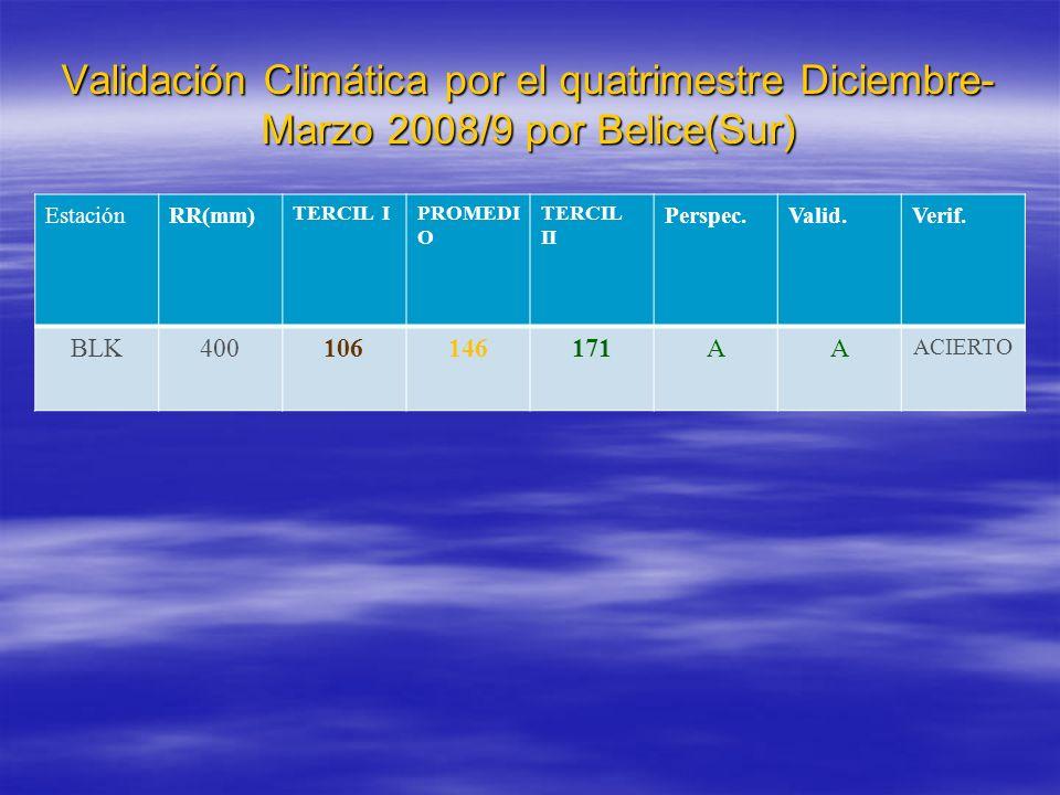 Validación Climática por el quatrimestre Diciembre- Marzo 2008/9 por Belice(Sur) EstaciónRR(mm) TERCIL IPROMEDI O TERCIL II Perspec.Valid.Verif.
