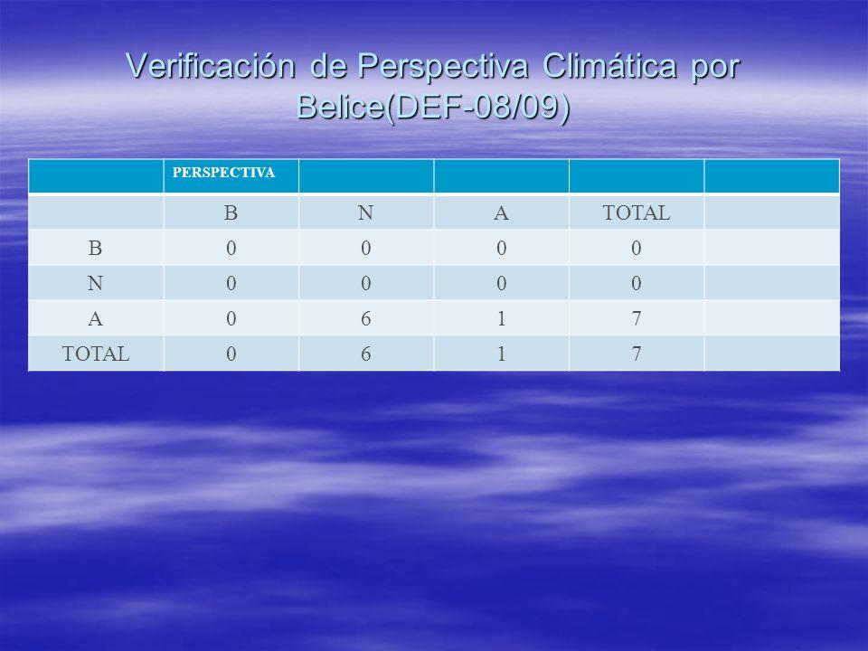 Verificación de Perspectiva Climática por Belice(DEFM-08/09) HR= =14.29 HSS=-29 LEPS= 6.4 RPS= 45.5