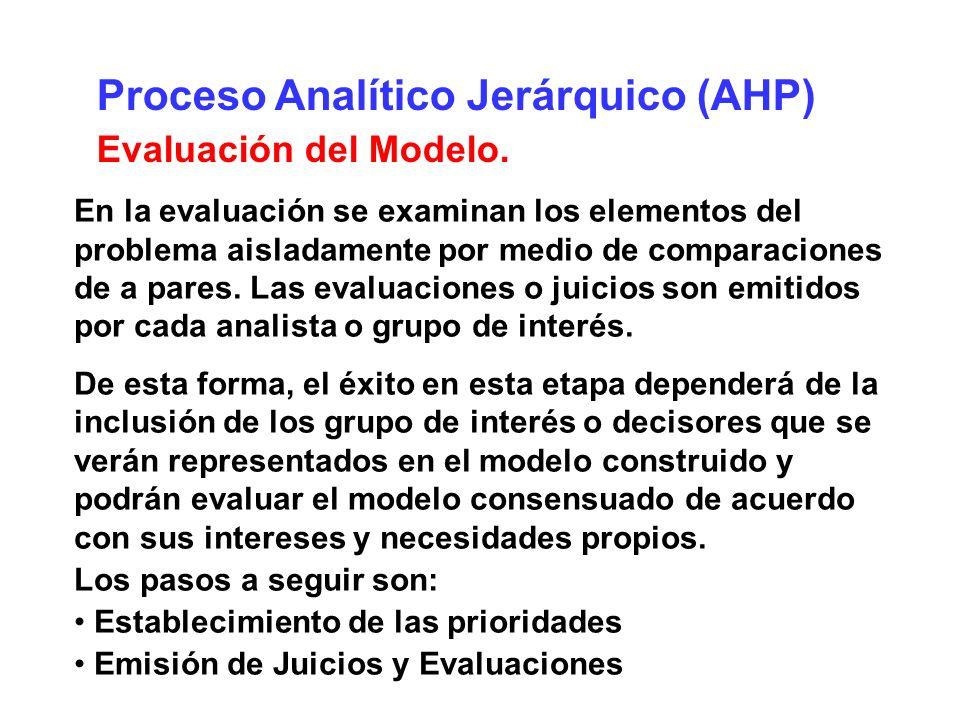 Proceso Analítico Jerárquico (AHP) Evaluación del Modelo. En la evaluación se examinan los elementos del problema aisladamente por medio de comparacio