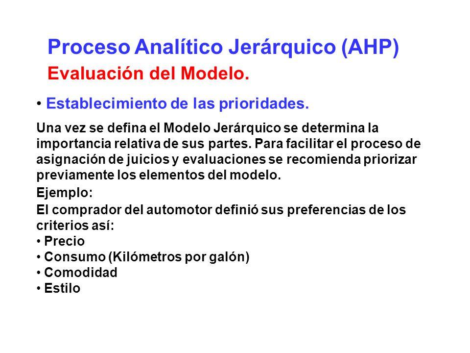 Proceso Analítico Jerárquico (AHP) Evaluación del Modelo. Establecimiento de las prioridades. Una vez se defina el Modelo Jerárquico se determina la i