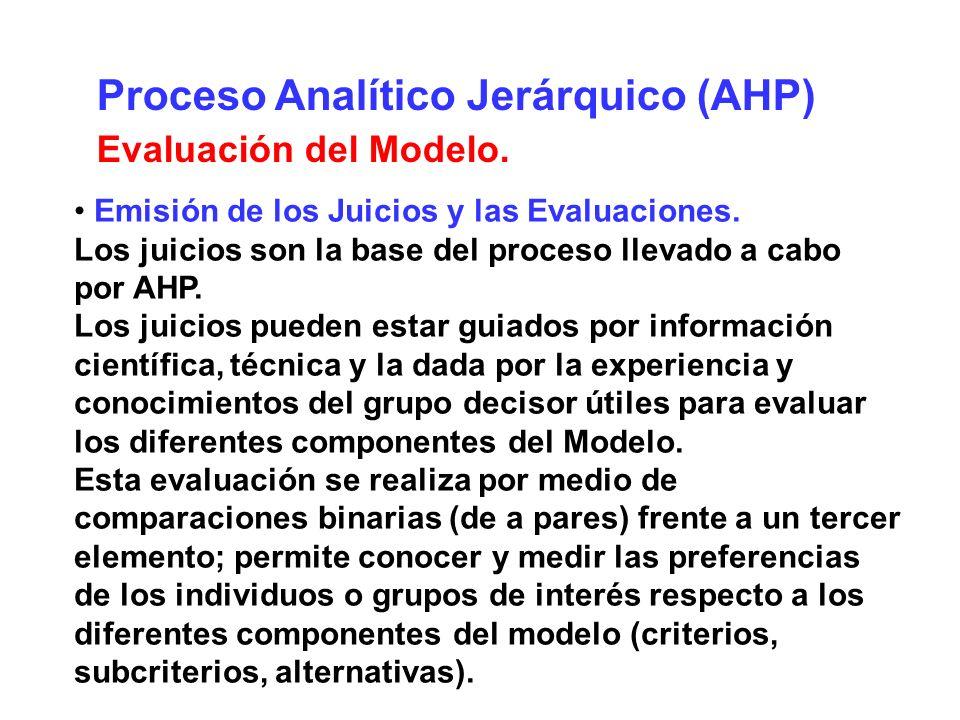 Proceso Analítico Jerárquico (AHP) Evaluación del Modelo. Emisión de los Juicios y las Evaluaciones. Los juicios son la base del proceso llevado a cab