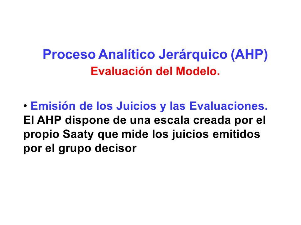 Proceso Analítico Jerárquico (AHP) Evaluación del Modelo. Emisión de los Juicios y las Evaluaciones. El AHP dispone de una escala creada por el propio