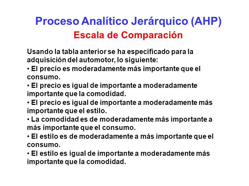 Proceso Analítico Jerárquico (AHP) Escala de Comparación Usando la tabla anterior se ha especificado para la adquisición del automotor, lo siguiente: