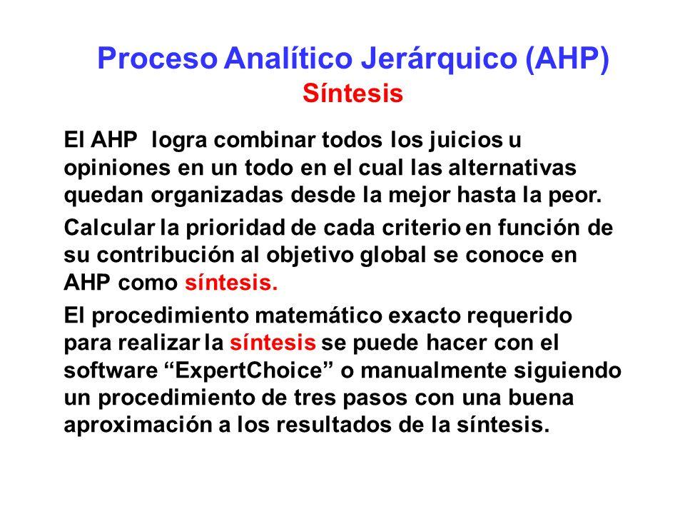 Proceso Analítico Jerárquico (AHP) Síntesis El AHP logra combinar todos los juicios u opiniones en un todo en el cual las alternativas quedan organiza