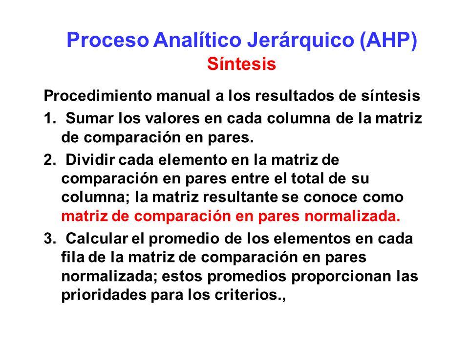 Proceso Analítico Jerárquico (AHP) Síntesis Procedimiento manual a los resultados de síntesis 1. Sumar los valores en cada columna de la matriz de com