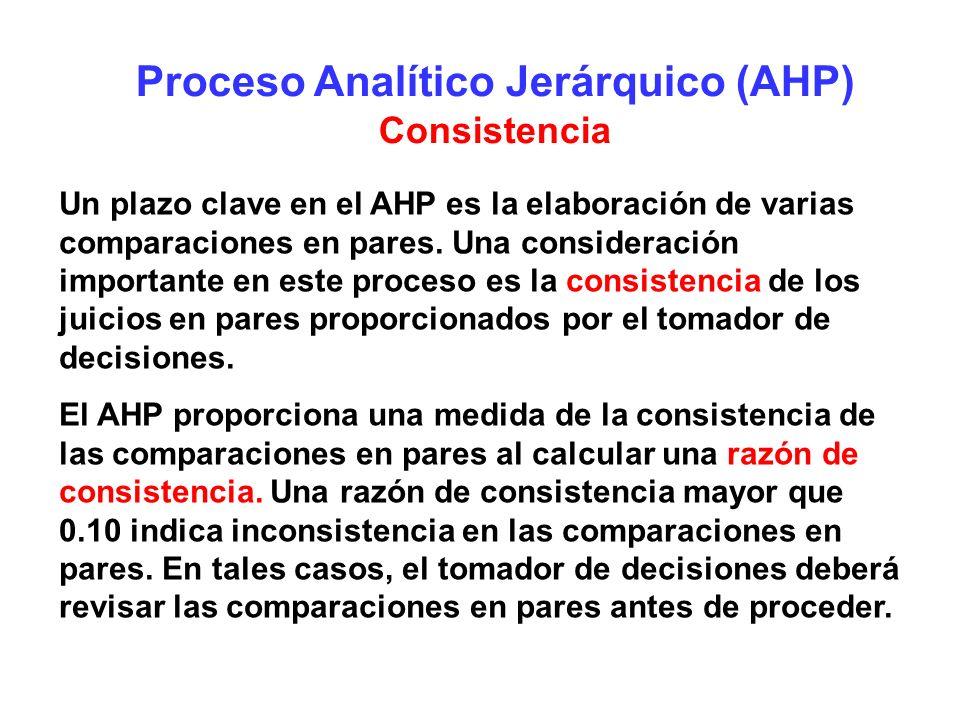 Proceso Analítico Jerárquico (AHP) Consistencia Un plazo clave en el AHP es la elaboración de varias comparaciones en pares. Una consideración importa