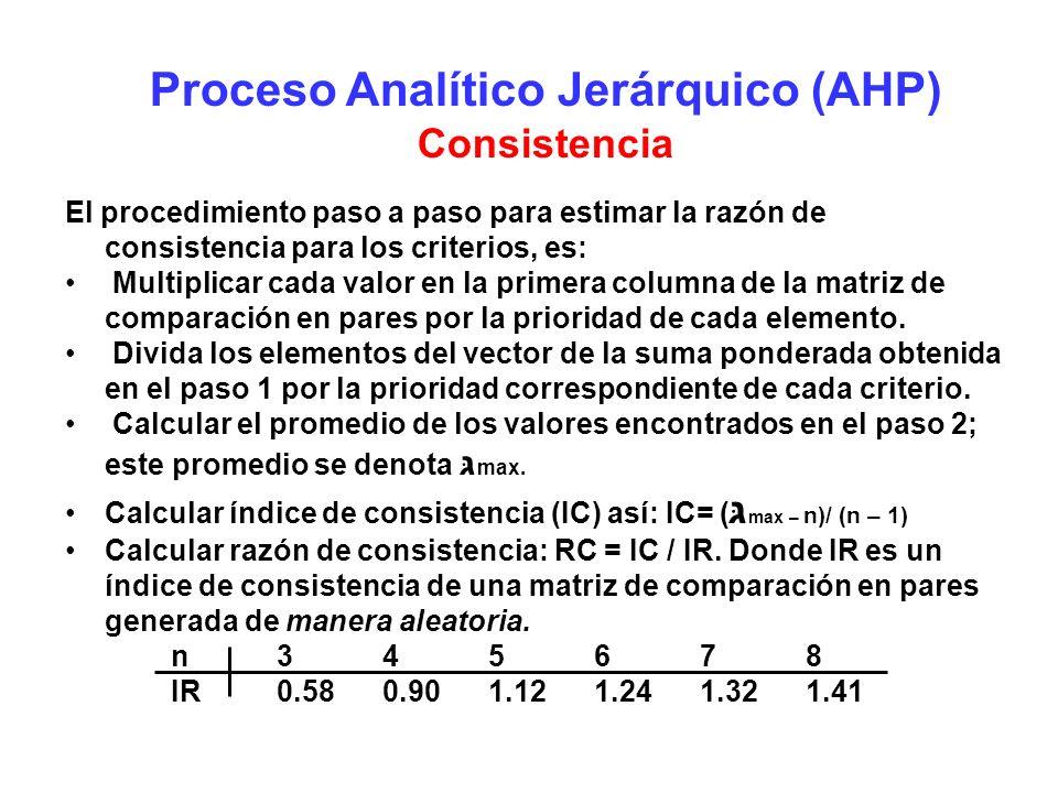 Proceso Analítico Jerárquico (AHP) Consistencia El procedimiento paso a paso para estimar la razón de consistencia para los criterios, es: Multiplicar