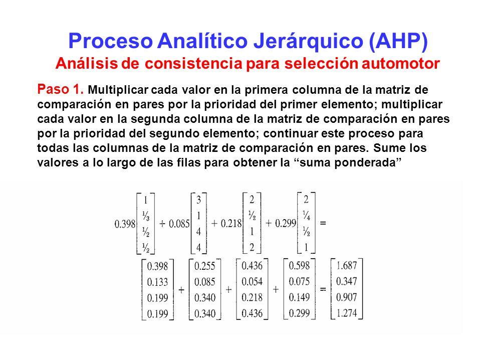 Proceso Analítico Jerárquico (AHP) Análisis de consistencia para selección automotor Paso 1. Multiplicar cada valor en la primera columna de la matriz