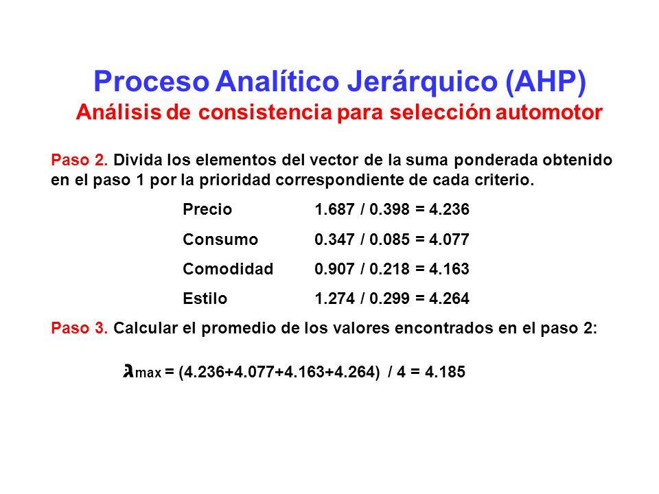 Proceso Analítico Jerárquico (AHP) Análisis de consistencia para selección automotor Paso 2. Divida los elementos del vector de la suma ponderada obte